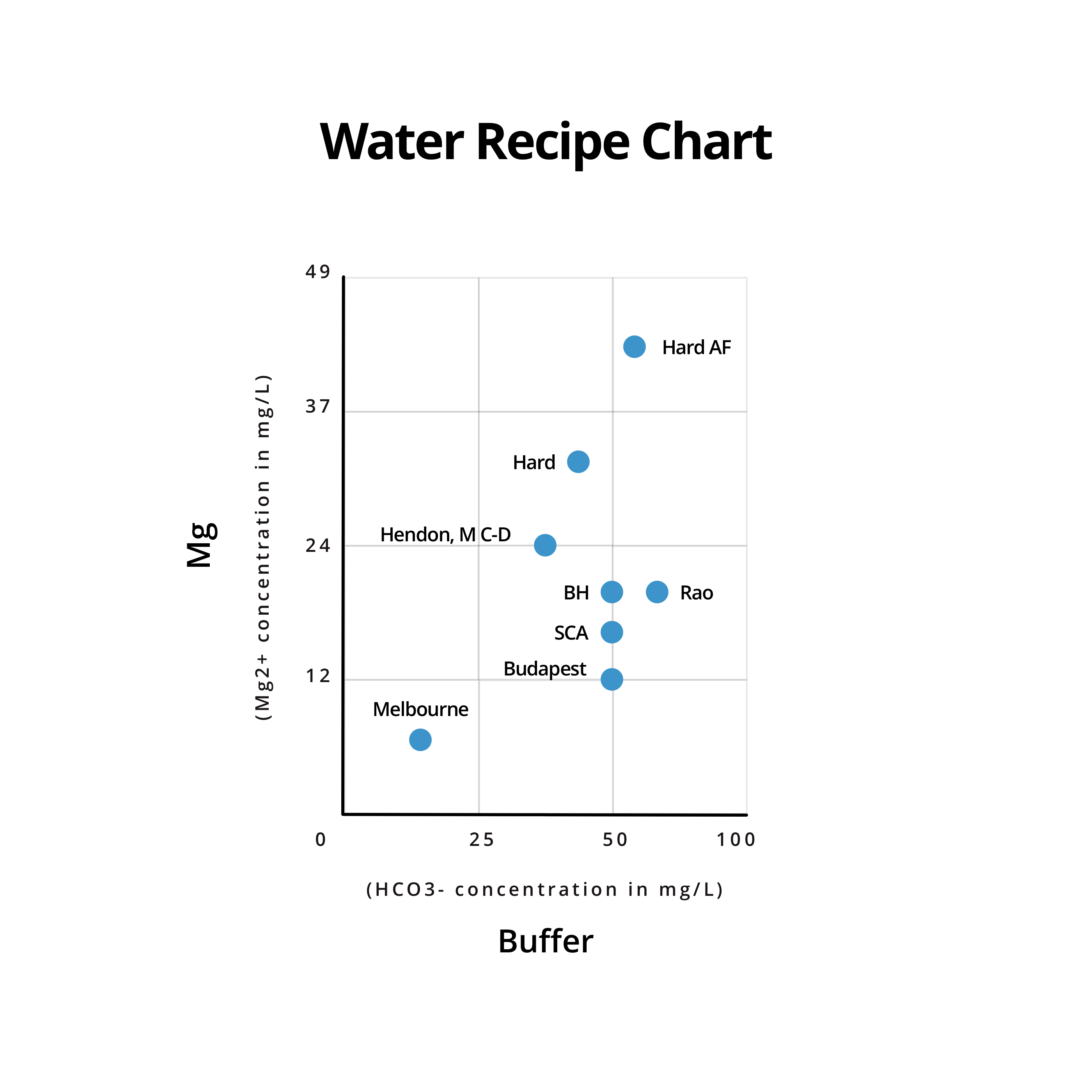 DIY Водные Рецепты: Мир в двух бутылках